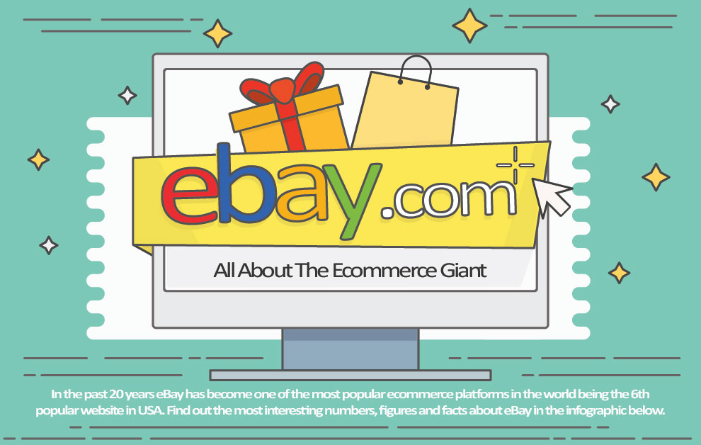 Some facts about eBay – an Infographic