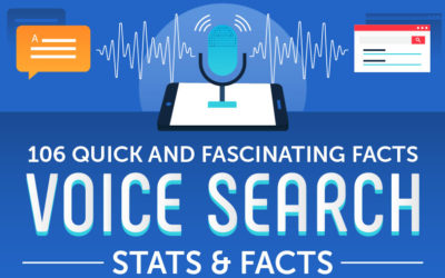 How Can Brands Tackle The Challenge Of Voice Search SEO?