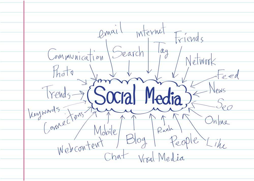 Social Media - SEO Ireland
