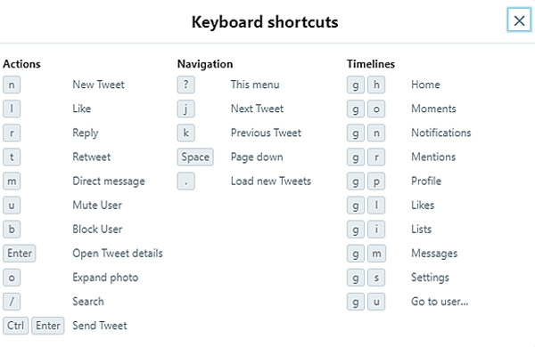 Twitter Keyboard Shortcut List