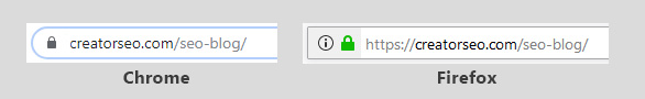 SSL verification of the URL