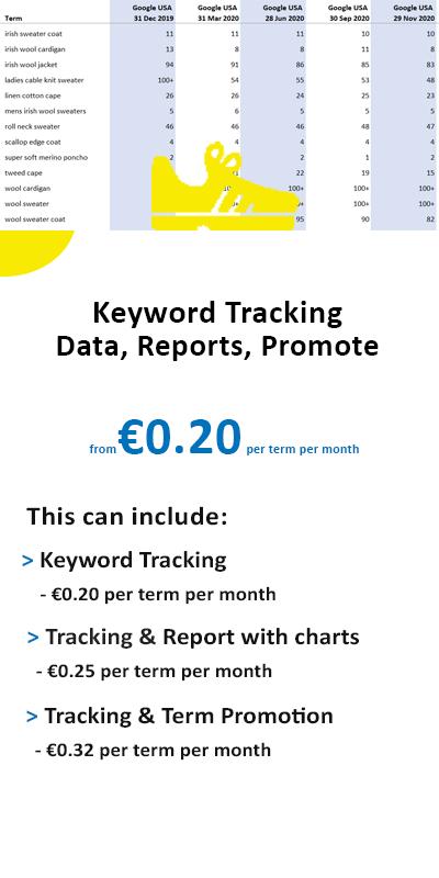 Keyword rank tracking Ireland